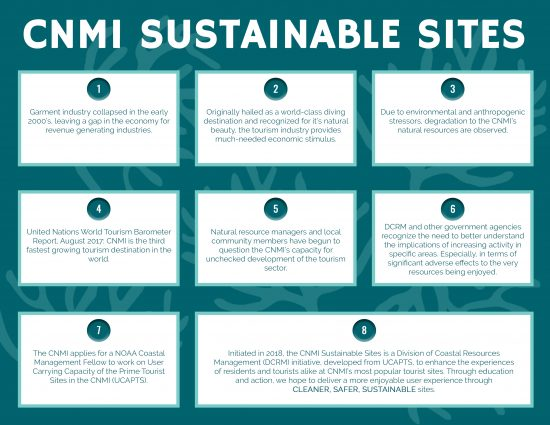 Sustainable Sites - Division of Coastal Resources Management